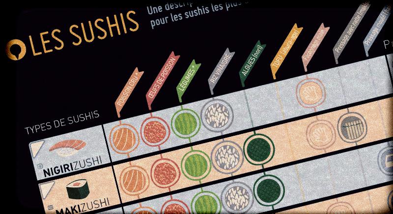 Un sushi mais lequel ?