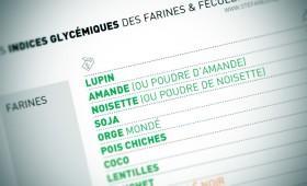 Les farines & leurs indices glycémiques (IG)